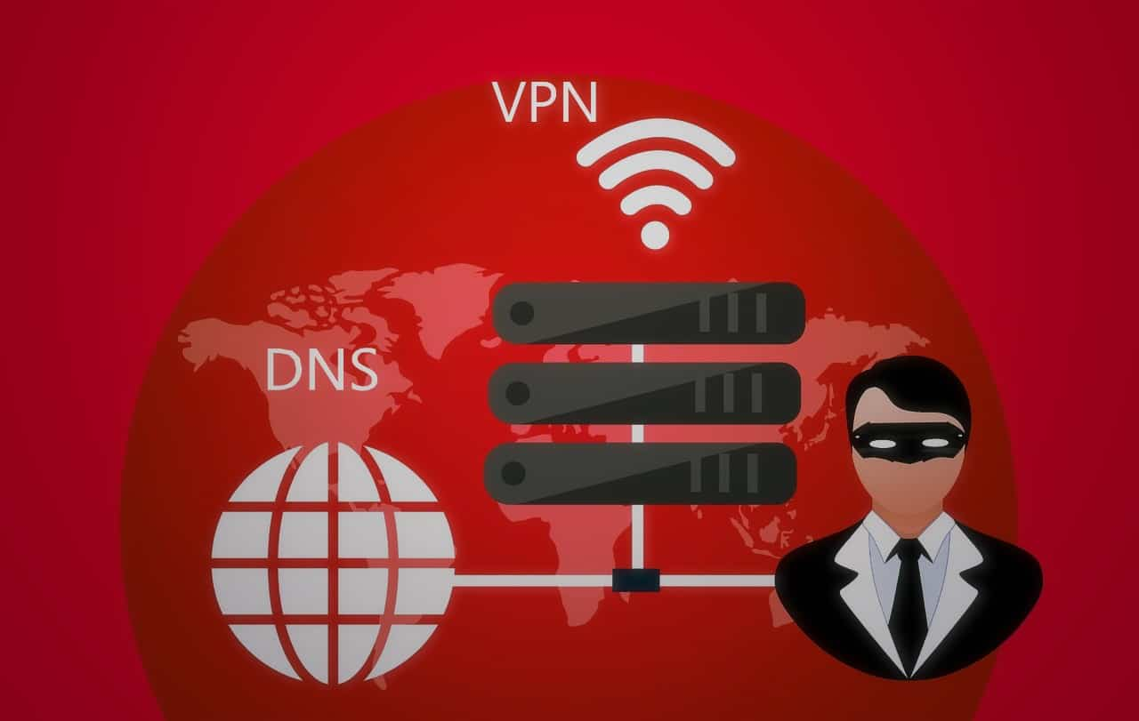 All About DNS
