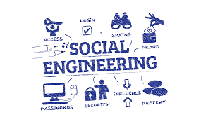 Social Engineering Attacks: All you need to know